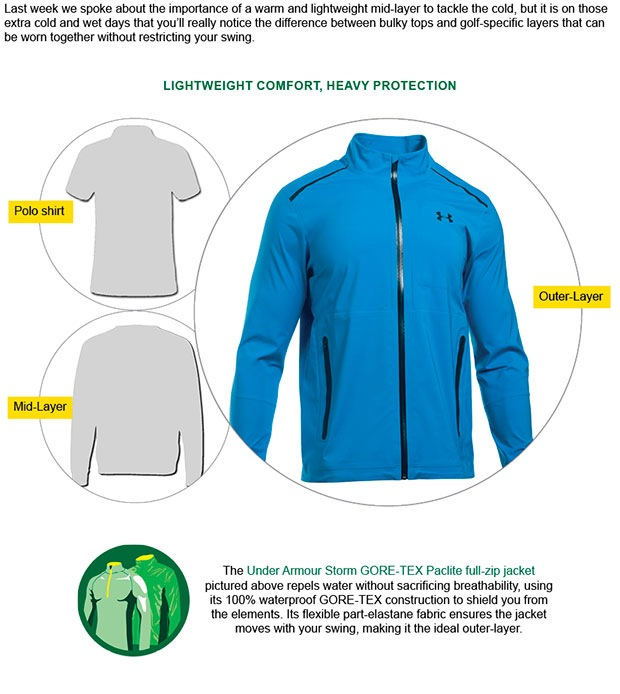 Under Armour Storm GORE-TEX jacket